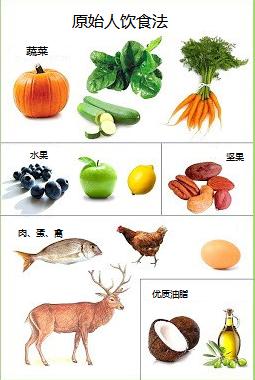 原始人饮食法-适合当代人的饮食法