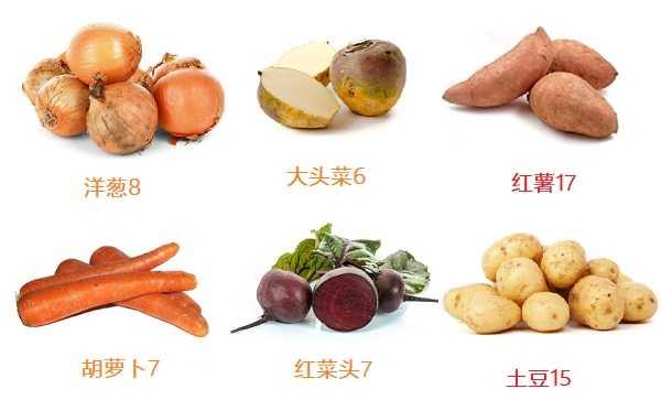 碳水含量高的蔬菜