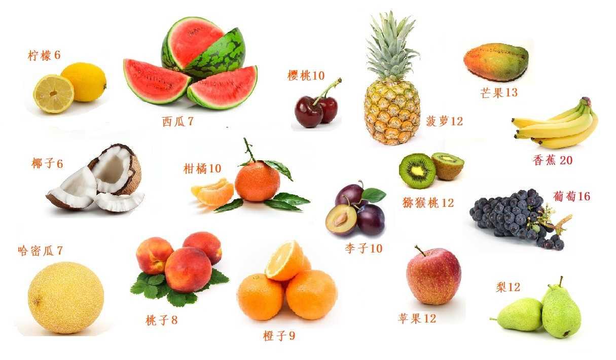 各种水果碳水含量