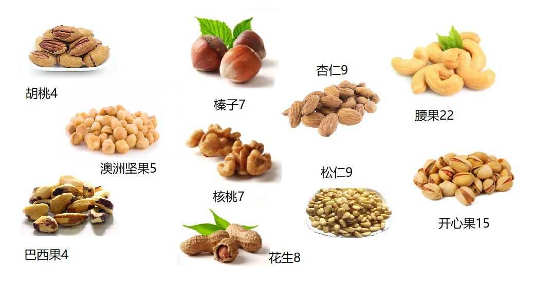 生酮饮食可以吃什么坚果